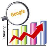 google-rangsorolas.JPG